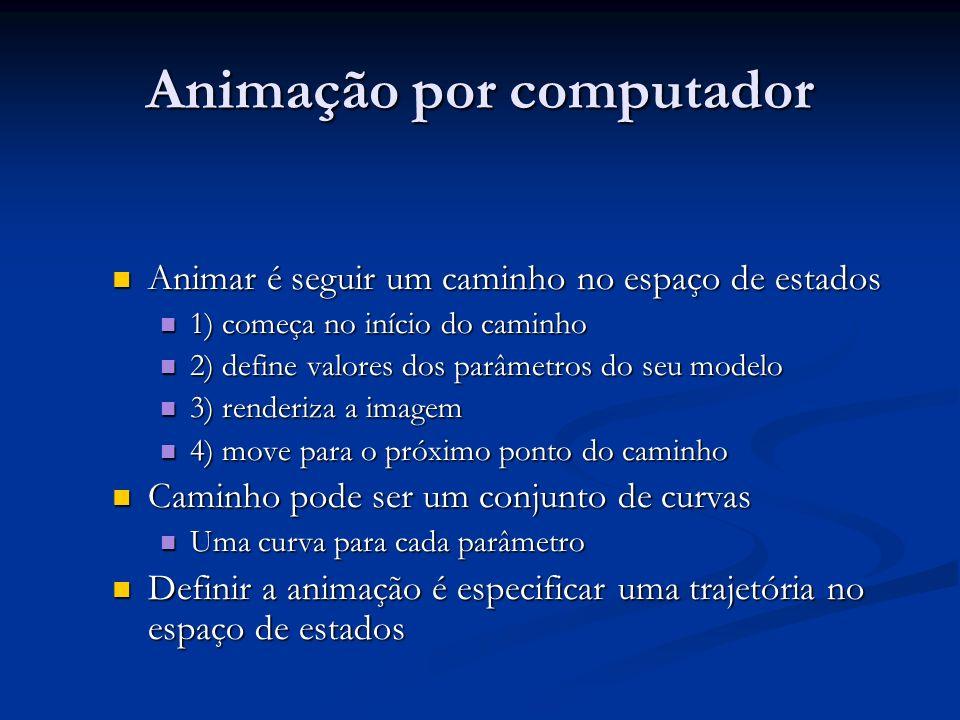 Animação por computador