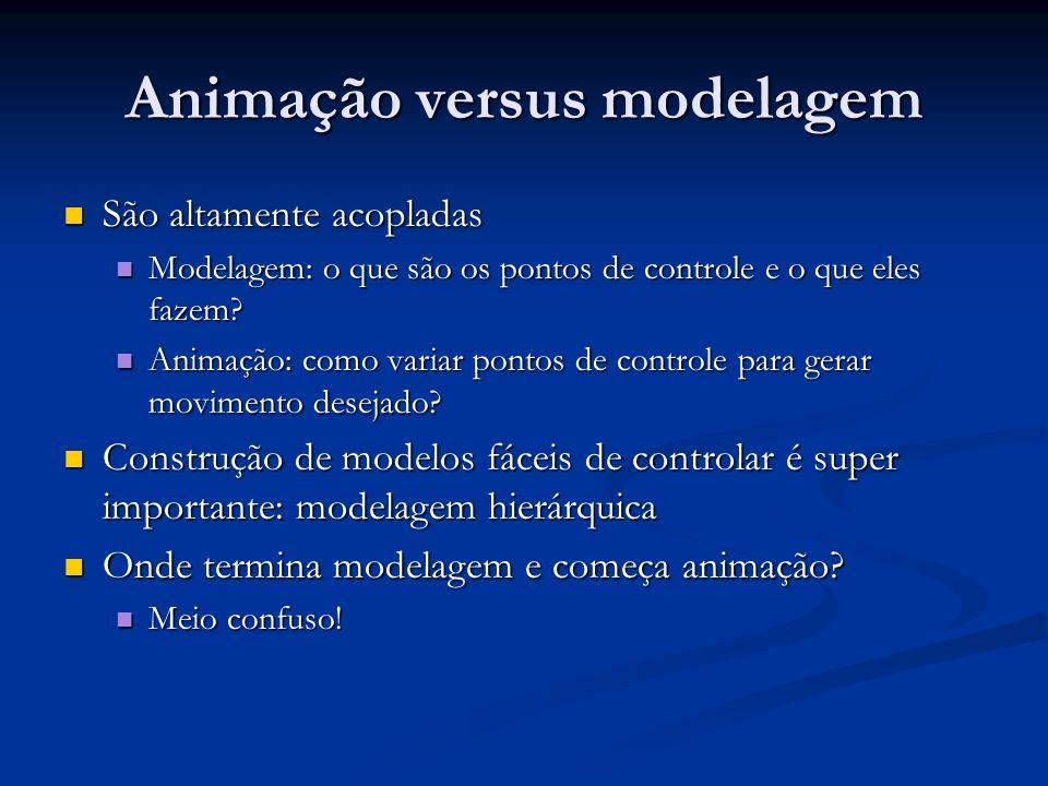 Animação versus modelagem