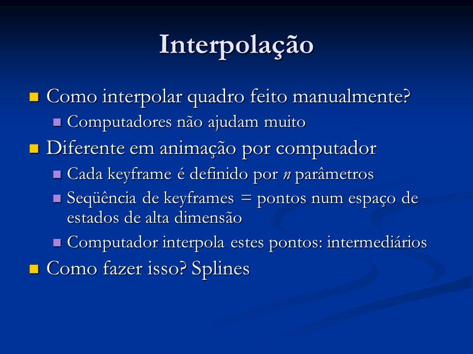 Interpolação Como interpolar quadro feito manualmente