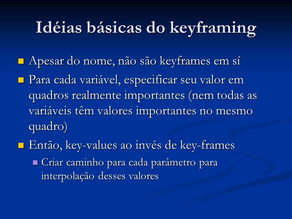 Idéias básicas do keyframing