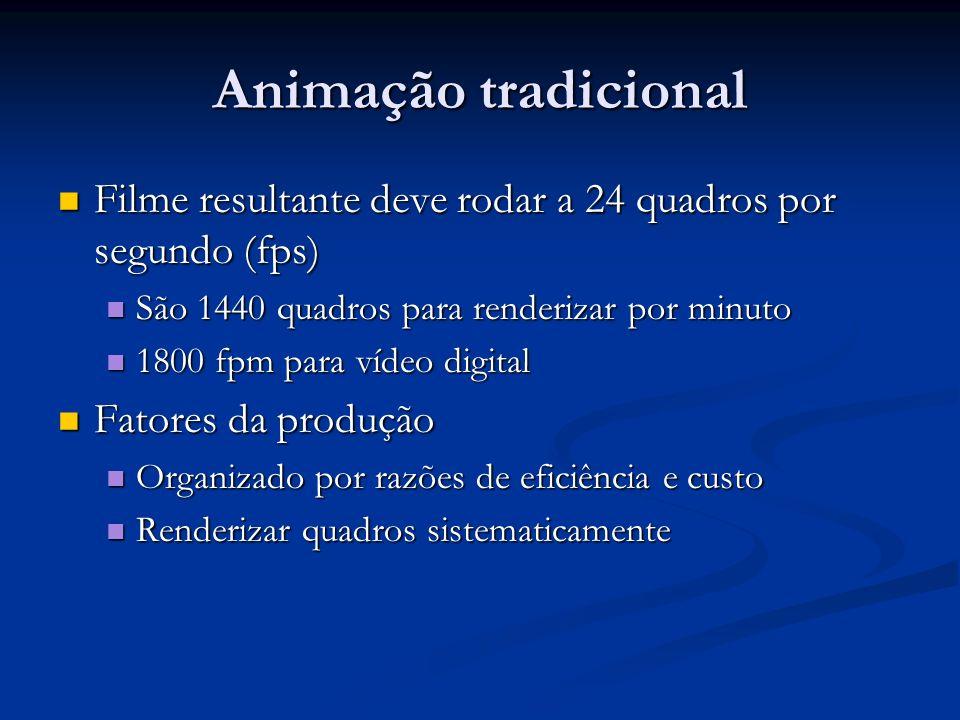 Animação tradicional Filme resultante deve rodar a 24 quadros por segundo (fps) São 1440 quadros para renderizar por minuto.