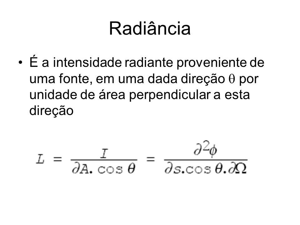 Radiância É a intensidade radiante proveniente de uma fonte, em uma dada direção  por unidade de área perpendicular a esta direção.