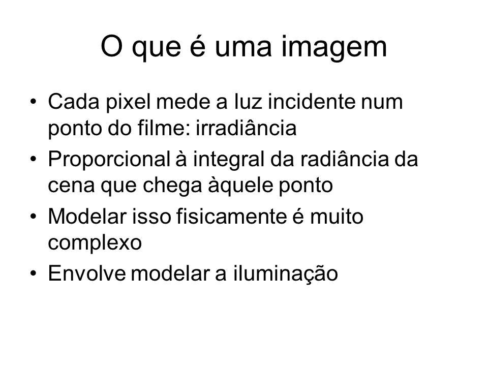 O que é uma imagem Cada pixel mede a luz incidente num ponto do filme: irradiância.