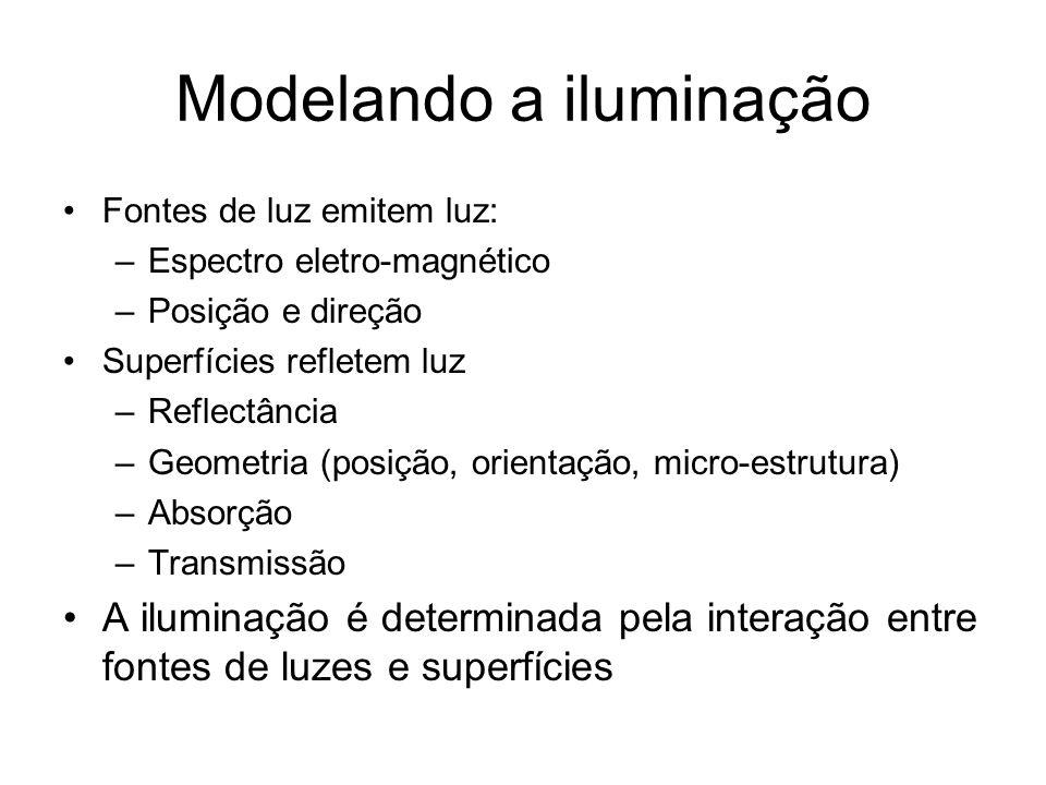 Modelando a iluminação