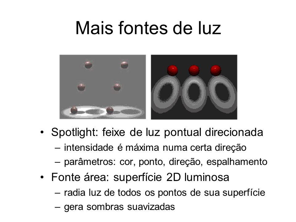 Mais fontes de luz Spotlight: feixe de luz pontual direcionada