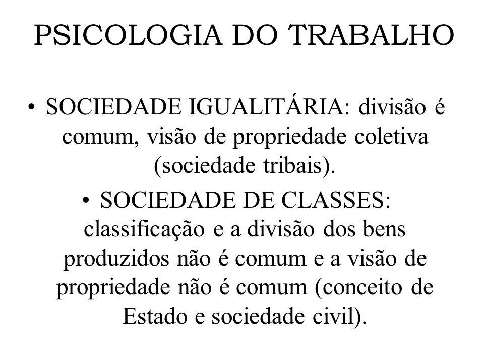 PSICOLOGIA DO TRABALHO
