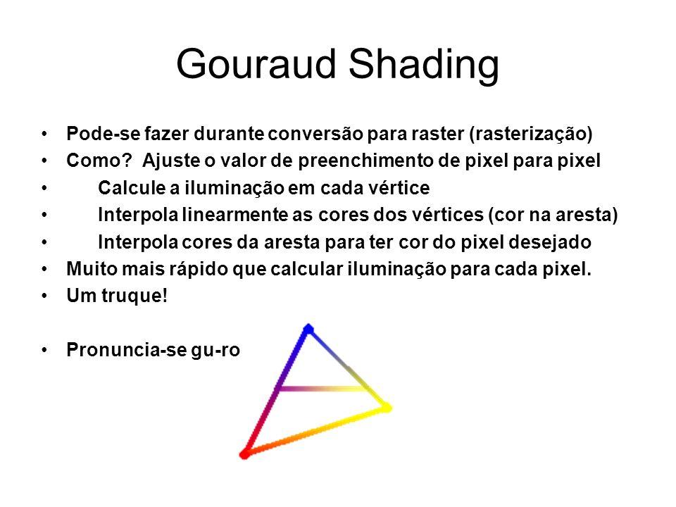 Gouraud Shading Pode-se fazer durante conversão para raster (rasterização) Como Ajuste o valor de preenchimento de pixel para pixel.