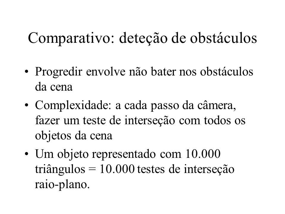 Comparativo: deteção de obstáculos