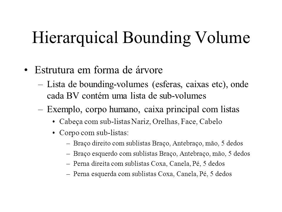 Hierarquical Bounding Volume