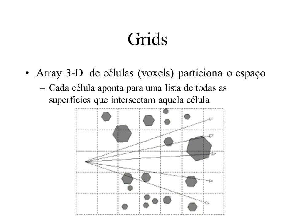 Grids Array 3-D de células (voxels) particiona o espaço