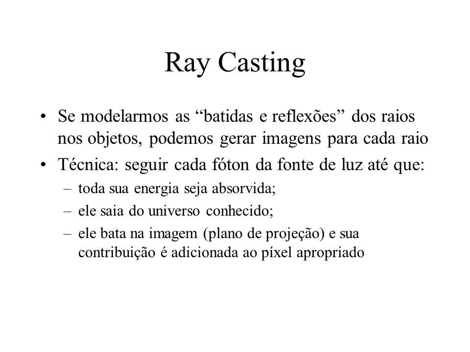 Ray Casting Se modelarmos as batidas e reflexões dos raios nos objetos, podemos gerar imagens para cada raio.