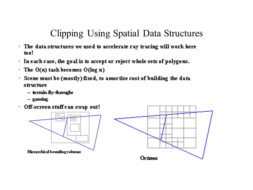 Clipping Using Spatial Data Structures
