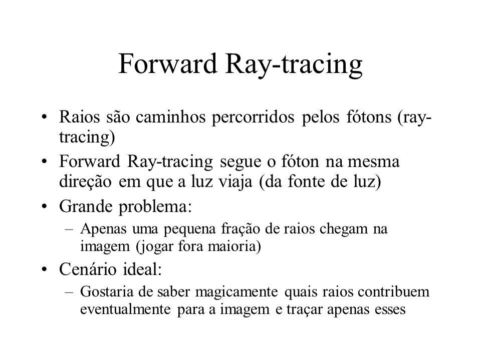 Forward Ray-tracing Raios são caminhos percorridos pelos fótons (ray-tracing)