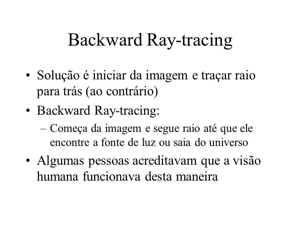 Backward Ray-tracing Solução é iniciar da imagem e traçar raio para trás (ao contrário) Backward Ray-tracing:
