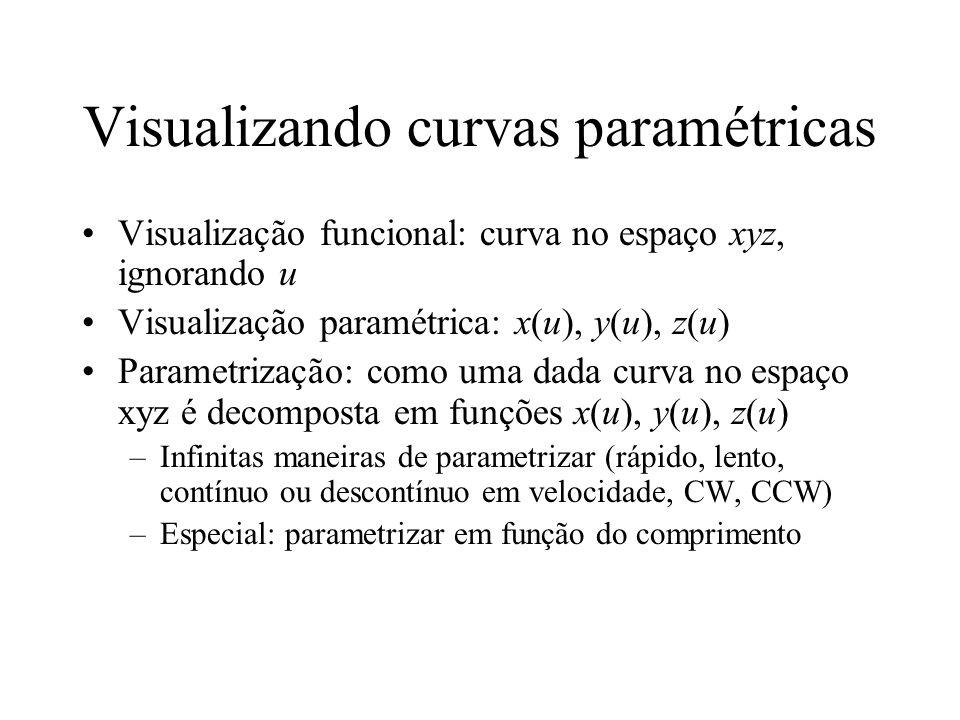 Visualizando curvas paramétricas