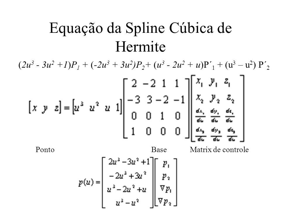 Equação da Spline Cúbica de Hermite