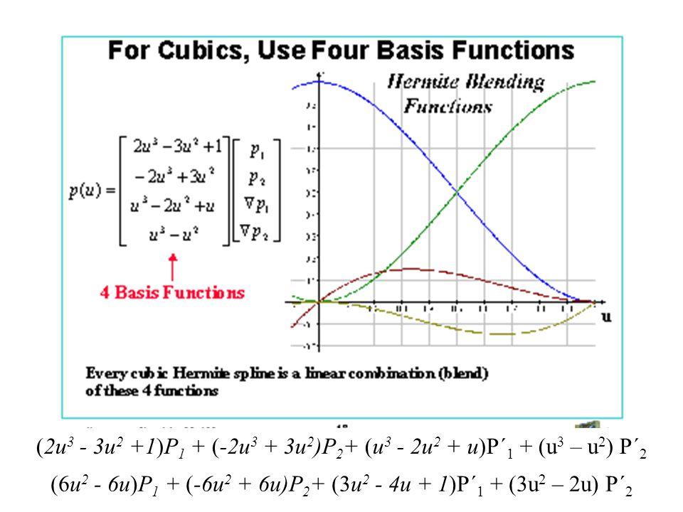 (2u3 - 3u2 +1)P1 + (-2u3 + 3u2)P2+ (u3 - 2u2 + u)P´1 + (u3 – u2) P´2