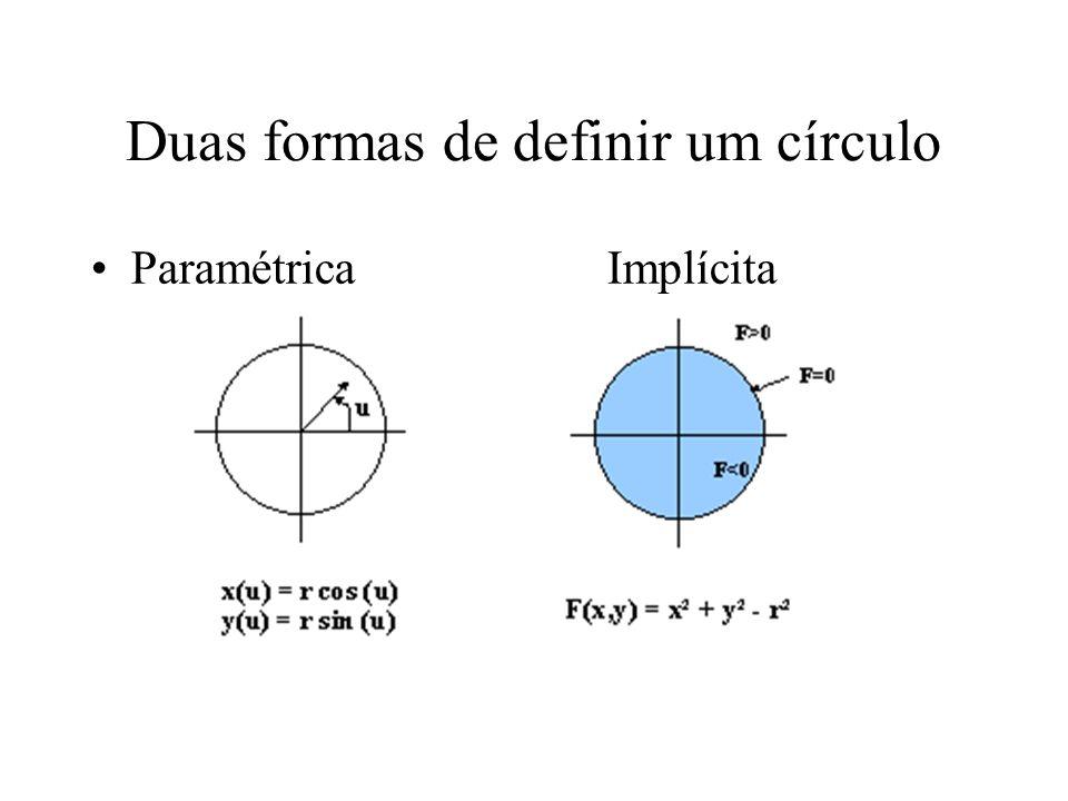 Duas formas de definir um círculo
