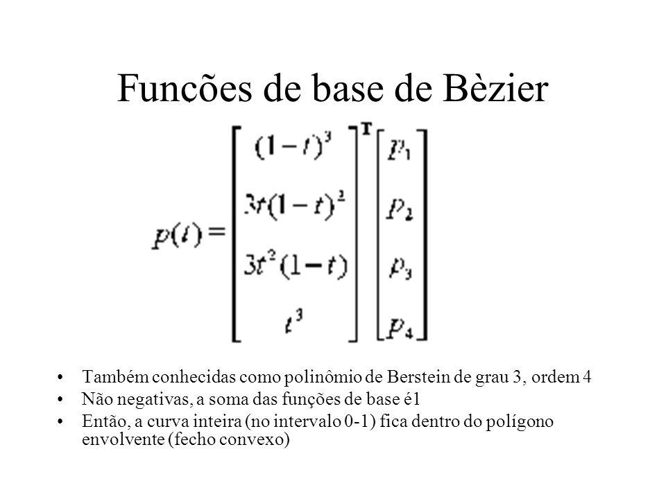 Funções de base de Bèzier