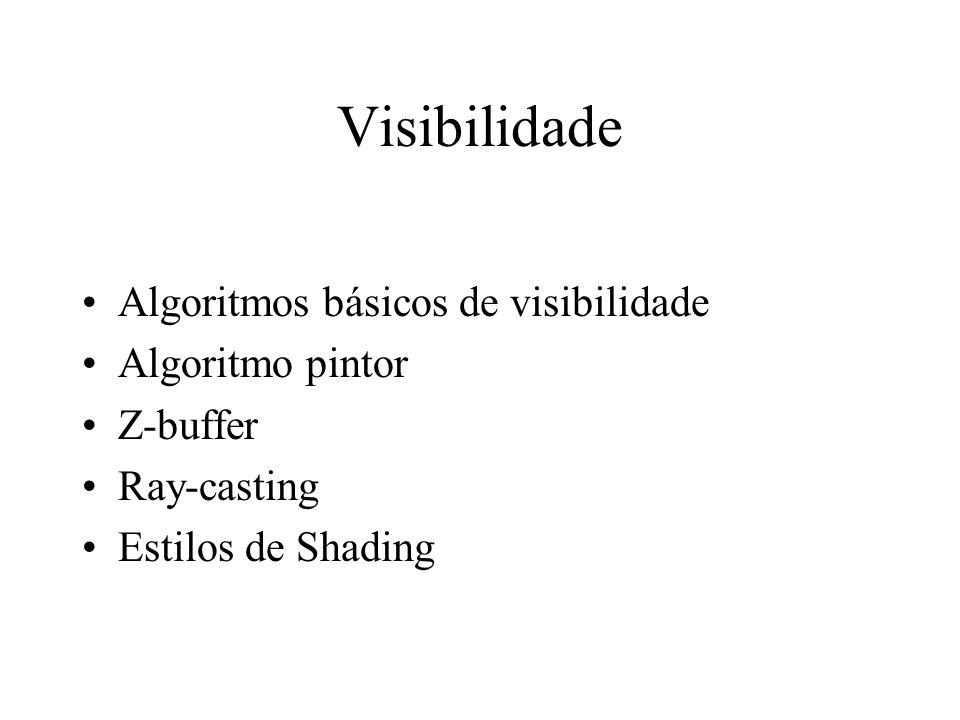 Visibilidade Algoritmos básicos de visibilidade Algoritmo pintor
