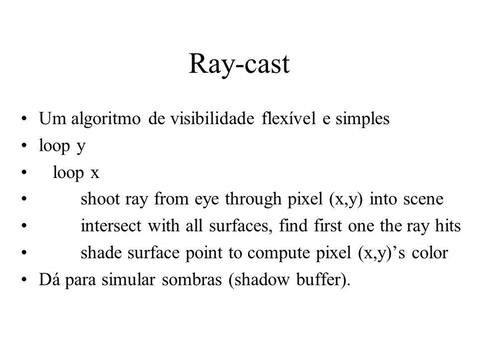 Ray-cast Um algoritmo de visibilidade flexível e simples loop y loop x