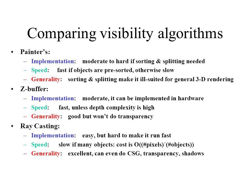 Comparing visibility algorithms