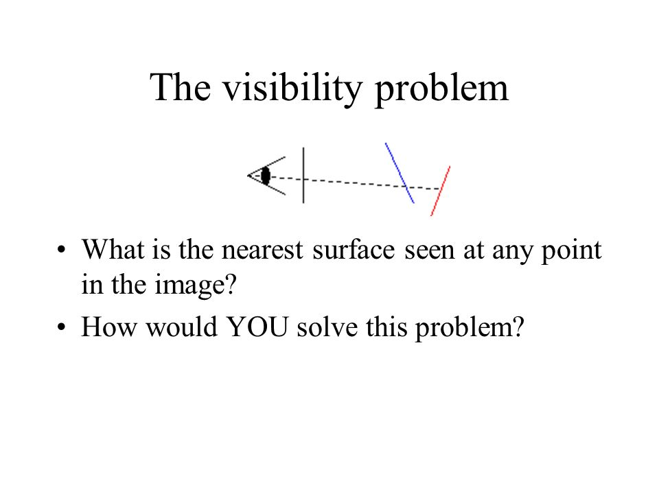 The visibility problem