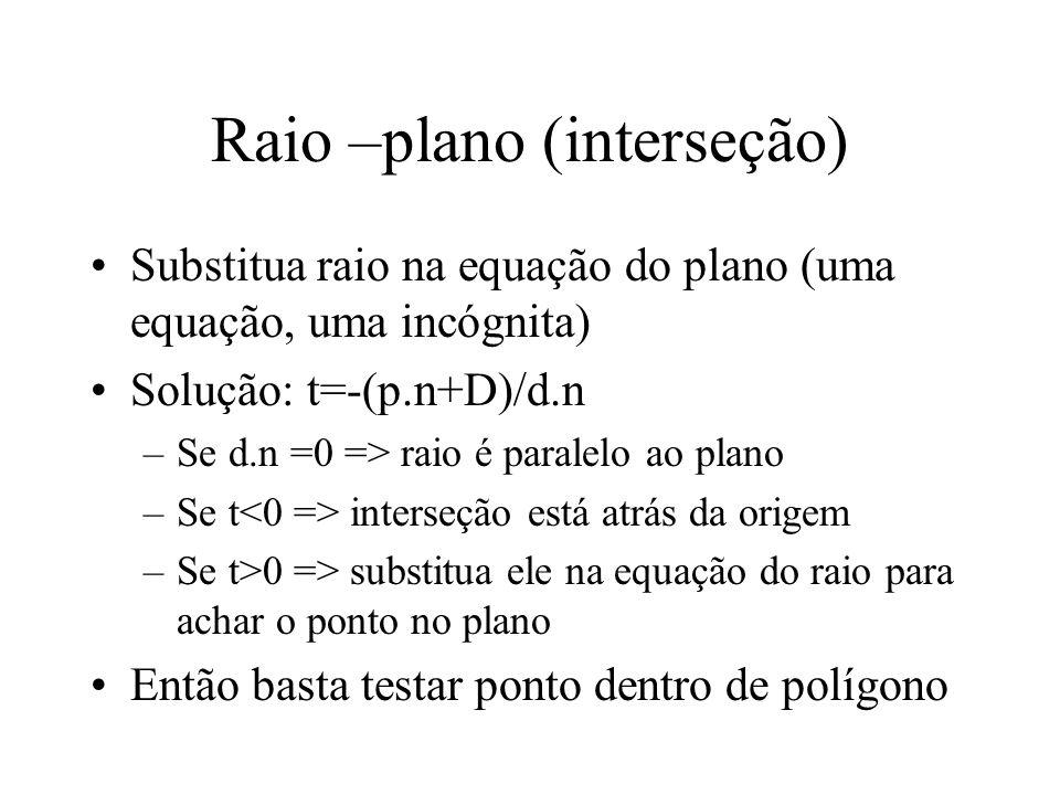 Raio –plano (interseção)