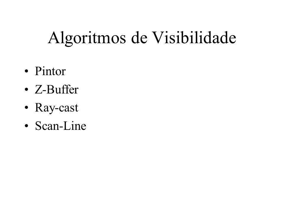 Algoritmos de Visibilidade