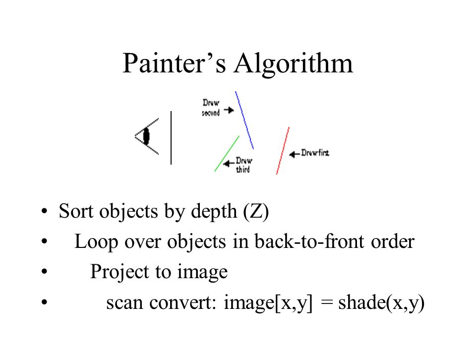 Painter's Algorithm Sort objects by depth (Z)