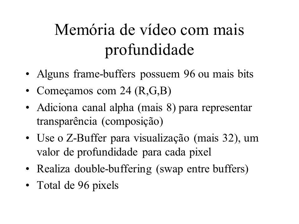 Memória de vídeo com mais profundidade