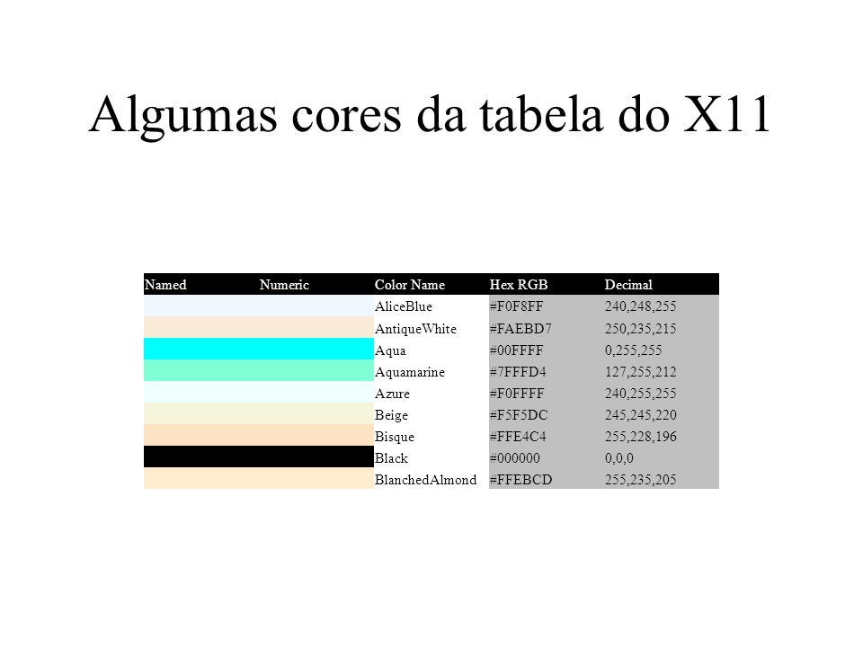 Algumas cores da tabela do X11