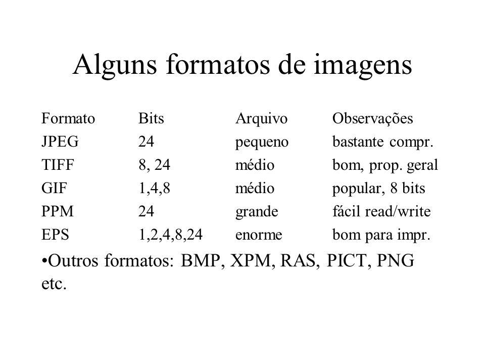 Alguns formatos de imagens