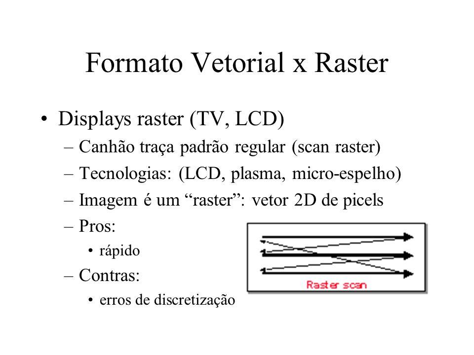 Formato Vetorial x Raster