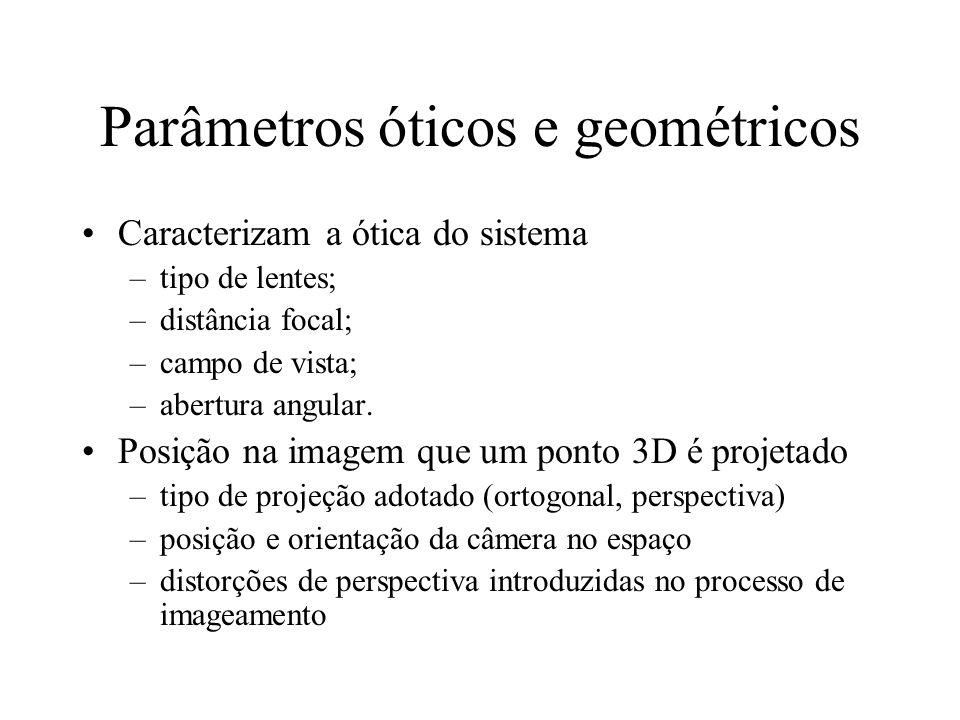 Parâmetros óticos e geométricos