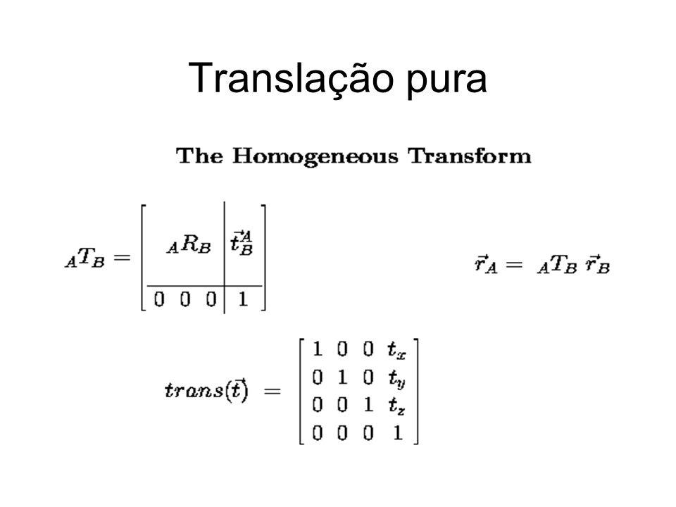 Translação pura 14