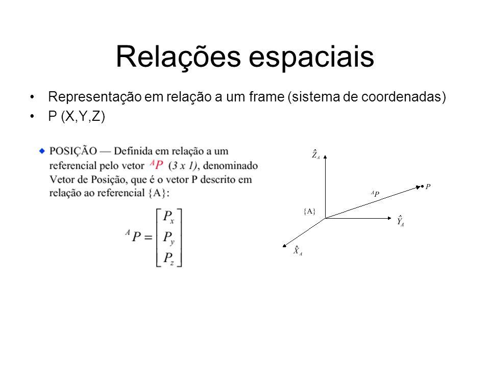 Relações espaciais Representação em relação a um frame (sistema de coordenadas) P (X,Y,Z) 2
