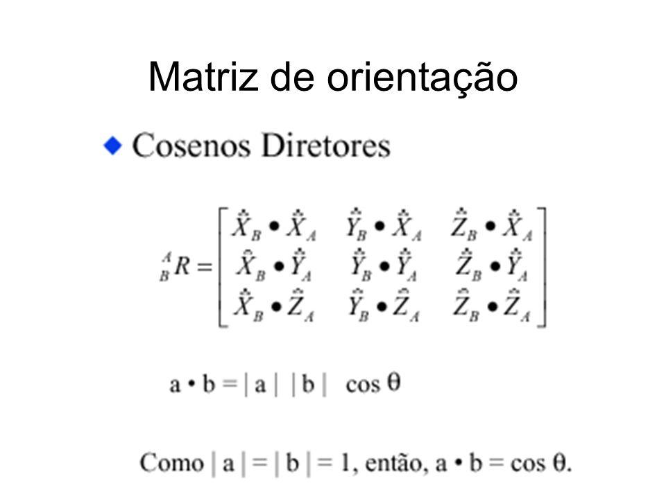 Matriz de orientação 5