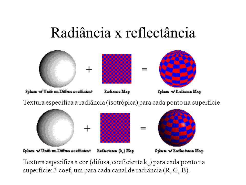 Radiância x reflectância