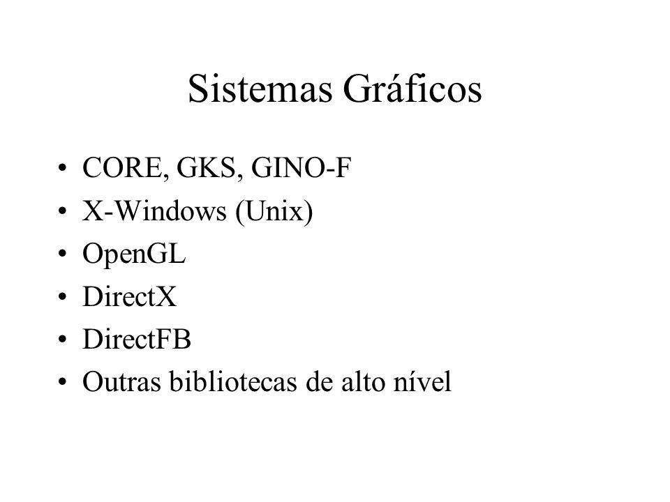 Sistemas Gráficos CORE, GKS, GINO-F X-Windows (Unix) OpenGL DirectX