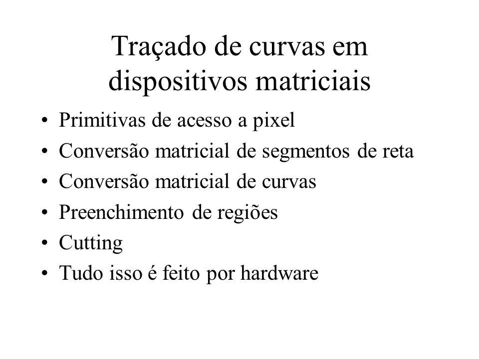 Traçado de curvas em dispositivos matriciais