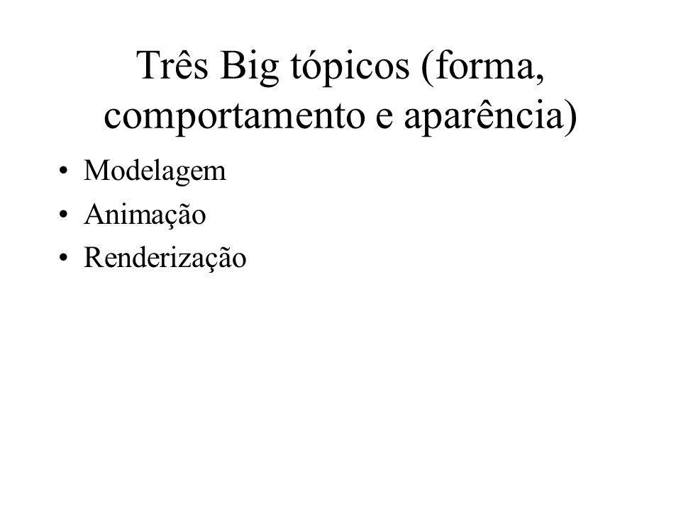 Três Big tópicos (forma, comportamento e aparência)