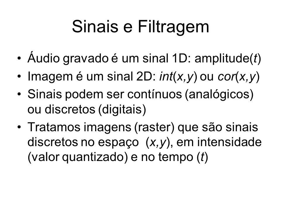 Sinais e Filtragem Áudio gravado é um sinal 1D: amplitude(t)
