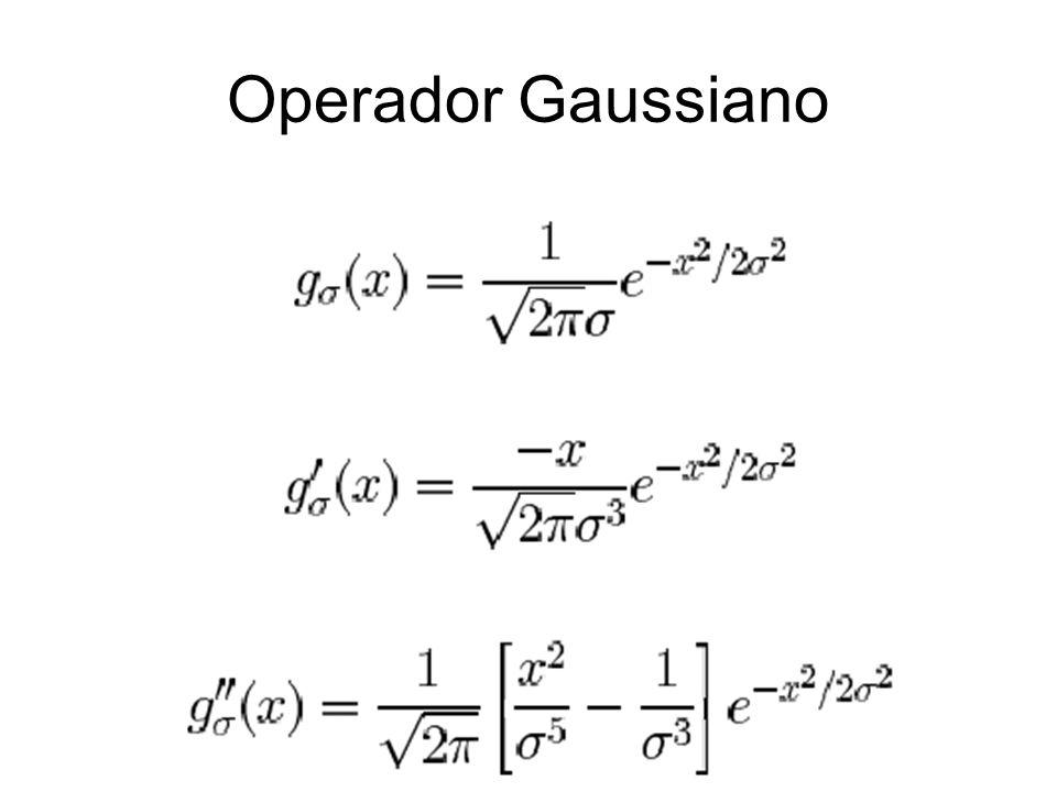 Operador Gaussiano