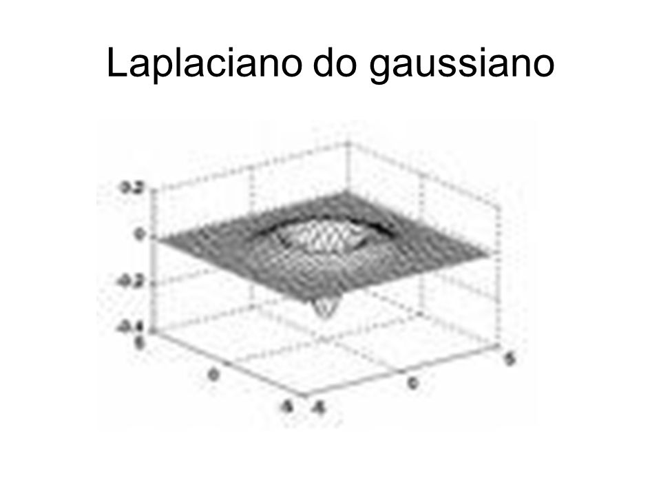 Laplaciano do gaussiano