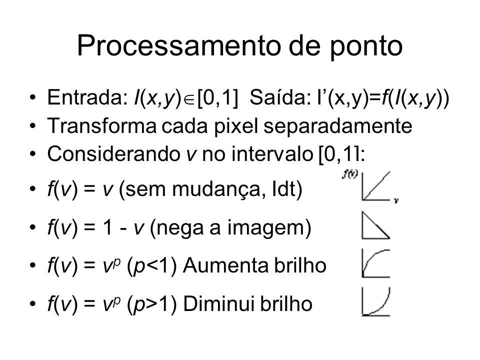 Processamento de ponto