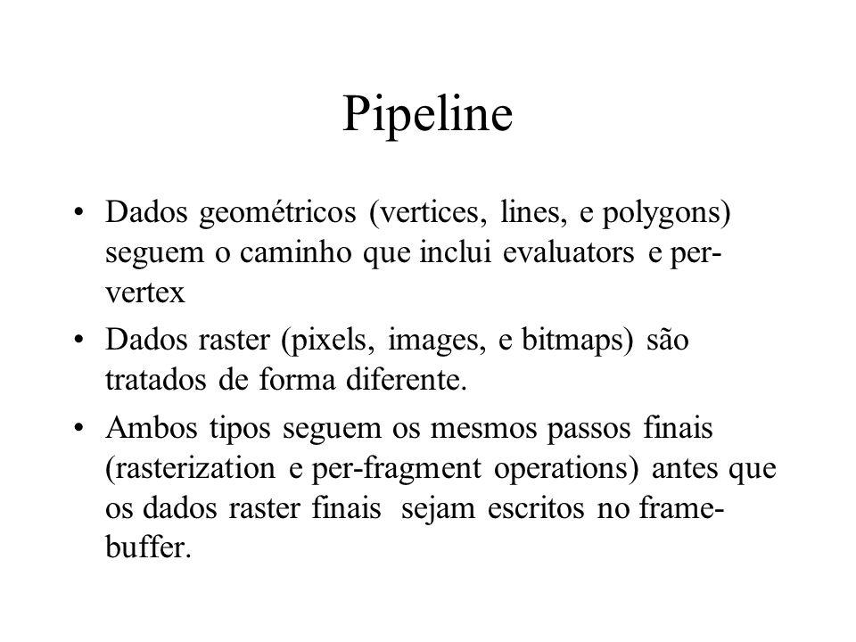 Pipeline Dados geométricos (vertices, lines, e polygons) seguem o caminho que inclui evaluators e per-vertex.