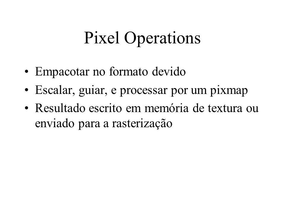 Pixel Operations Empacotar no formato devido