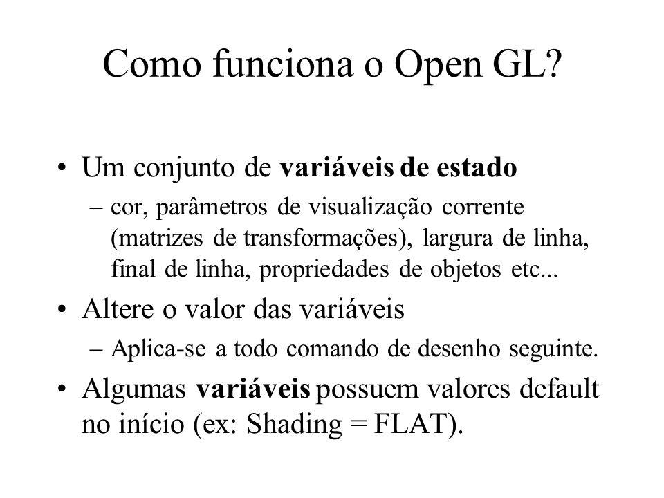 Como funciona o Open GL Um conjunto de variáveis de estado