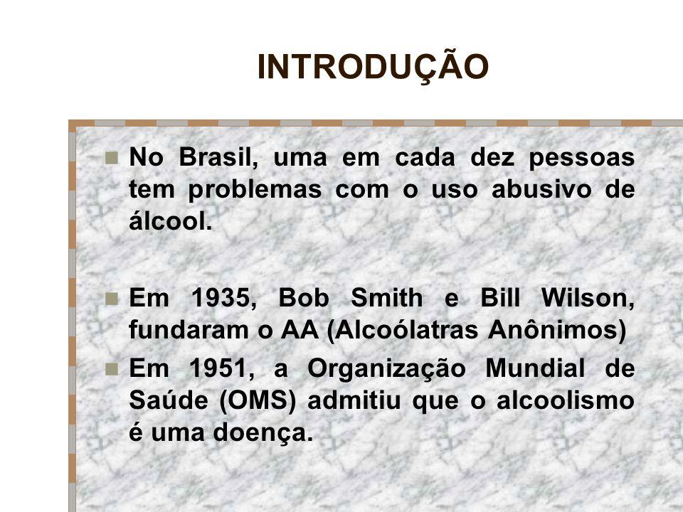 INTRODUÇÃO No Brasil, uma em cada dez pessoas tem problemas com o uso abusivo de álcool.